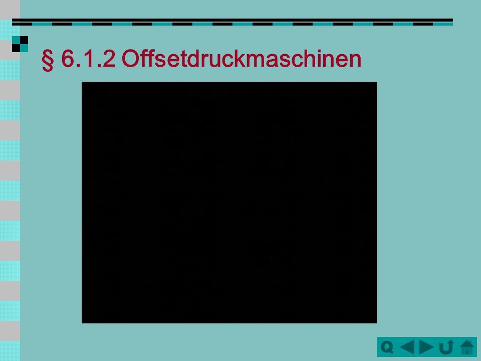 QQ § 6.1.3 Weiterentwicklungspotentiale Druckqualität: Frequenzmodulierte Rasterung, High Fidelity Color (HiFi-Color) Offsetprozeß:Wasserloser Offsetdruck, Direct Imaging und wiederbeschreibbare Druckformen Trocknung Automatisierung:Farbwerke, Fernsteuerung, Meß- und Regelungstechnik, Auftragsvorbereitung, Inline- Fertigung, Umwelt