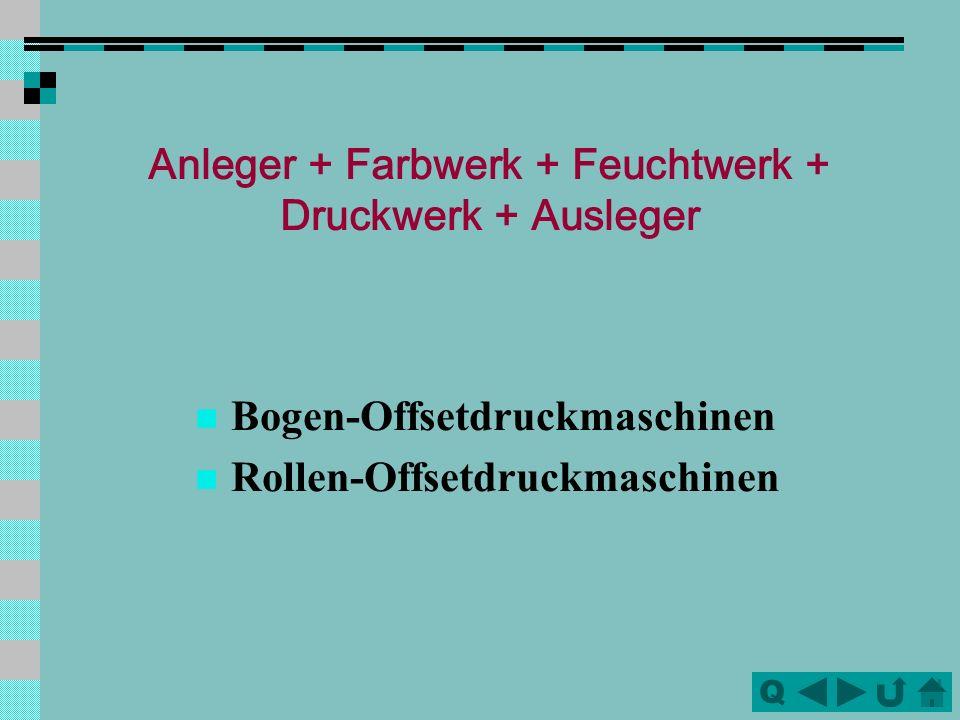 QQ B.Rollen-Offsetdruckmaschinen Bahnabrollung, Bahneinzugswerk, Druckwerke, (Trockner, Kühlwerk,) Falzapparat bzw.
