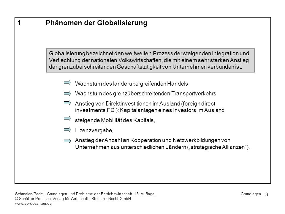 3 Schmalen/Pechtl, Grundlagen und Probleme der Betriebswirtschaft, 13. Auflage. © Schäffer-Poeschel Verlag für Wirtschaft Steuern Recht GmbH www.sp-do