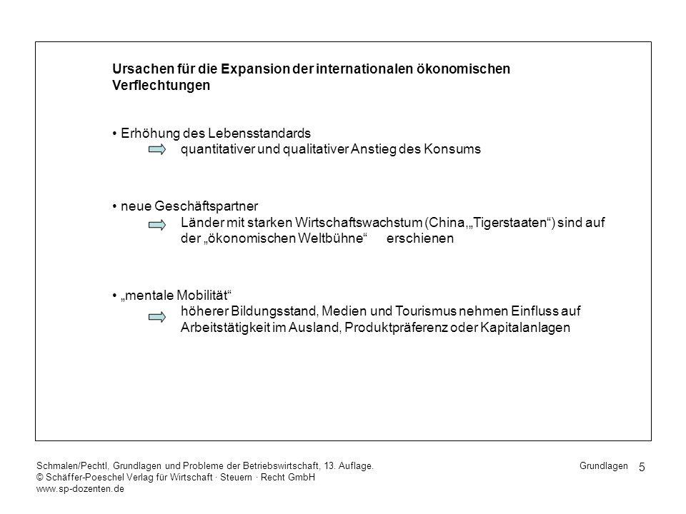 5 Schmalen/Pechtl, Grundlagen und Probleme der Betriebswirtschaft, 13. Auflage. © Schäffer-Poeschel Verlag für Wirtschaft Steuern Recht GmbH www.sp-do