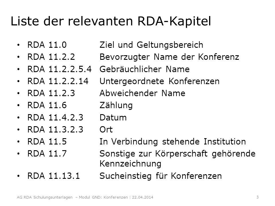 Liste der relevanten RDA-Kapitel RDA 11.0 Ziel und Geltungsbereich RDA 11.2.2 Bevorzugter Name der Konferenz RDA 11.2.2.5.4 Gebräuchlicher Name RDA 11