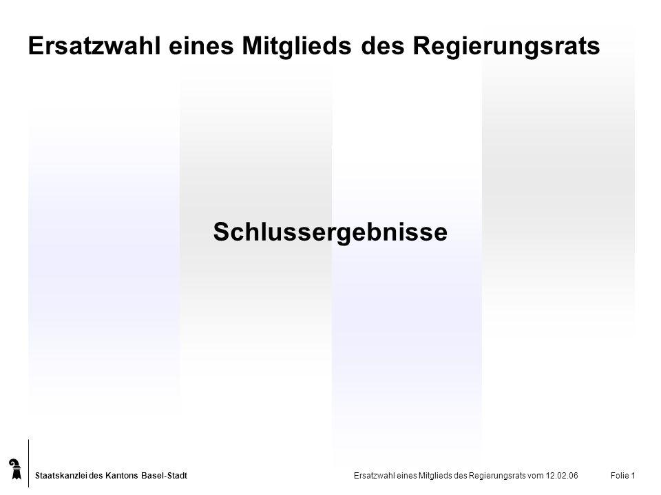 Staatskanzlei des Kantons Basel-Stadt Ersatzwahl eines Mitglieds des Regierungsrats Ersatzwahl eines Mitglieds des Regierungsrats vom 12.02.06Folie 2 Schlussergebnisse