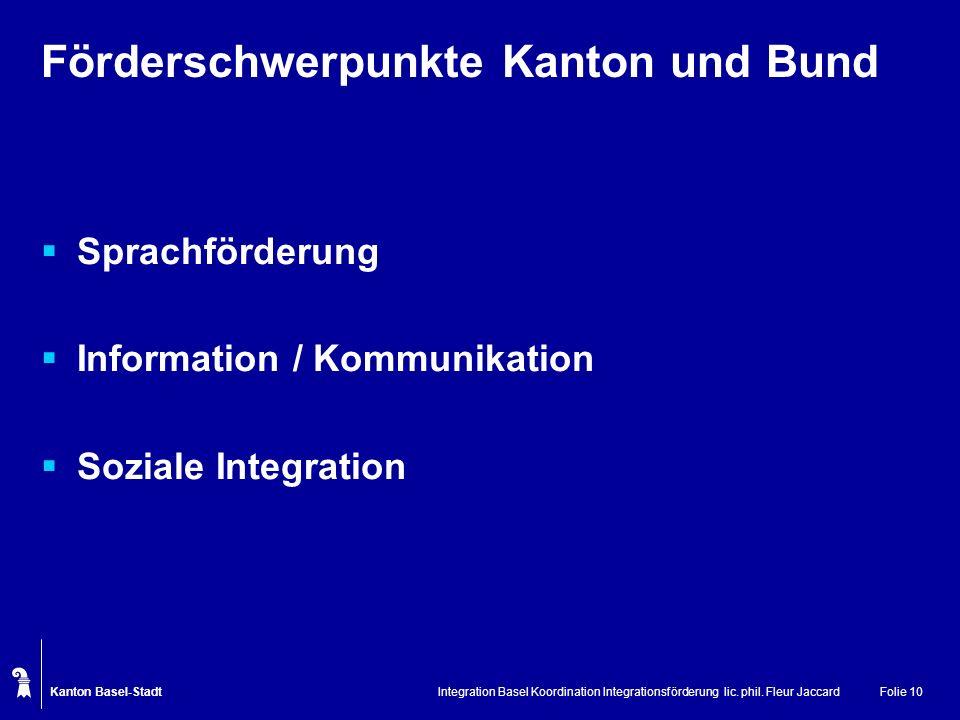 Kanton Basel-Stadt Integration Basel Koordination Integrationsförderung lic. phil. Fleur JaccardFolie 10 Förderschwerpunkte Kanton und Bund Sprachförd