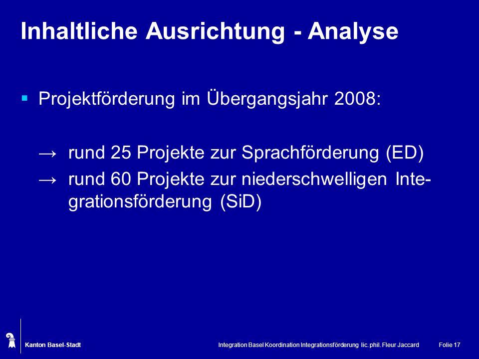 Kanton Basel-Stadt Integration Basel Koordination Integrationsförderung lic. phil. Fleur JaccardFolie 17 Inhaltliche Ausrichtung - Analyse Projektförd