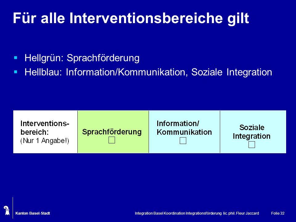 Kanton Basel-Stadt Integration Basel Koordination Integrationsförderung lic. phil. Fleur JaccardFolie 32 Für alle Interventionsbereiche gilt Hellgrün: