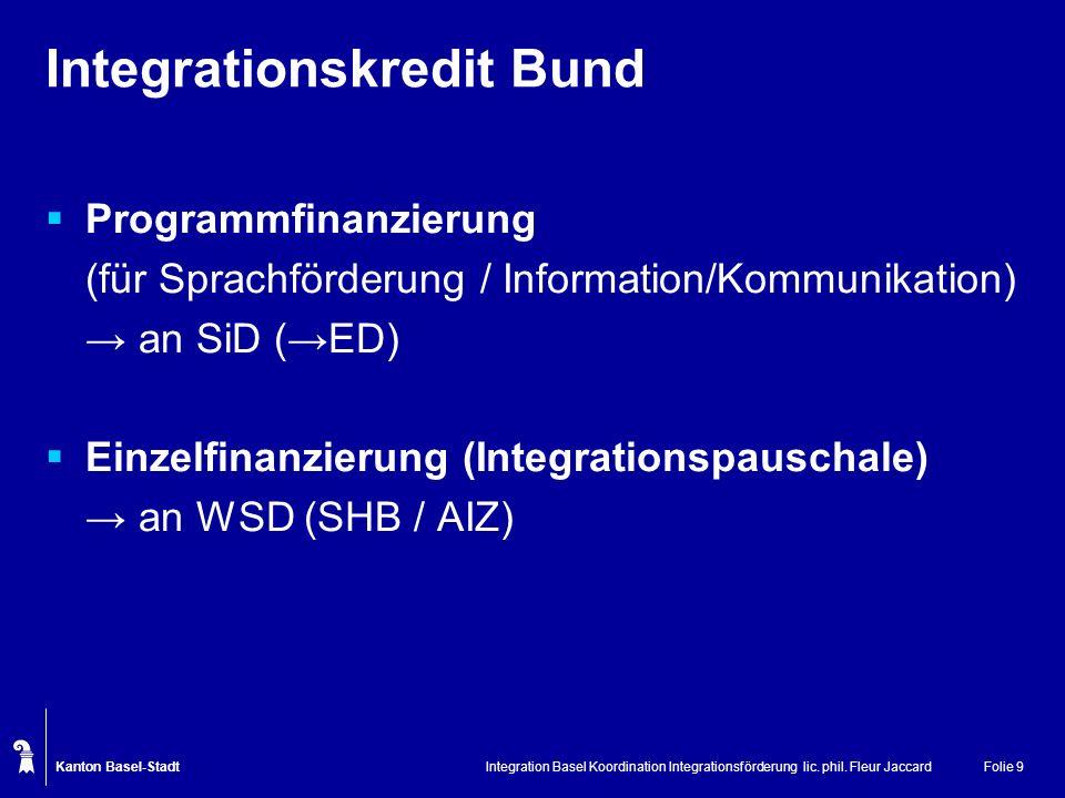 Kanton Basel-Stadt Integration Basel Koordination Integrationsförderung lic. phil. Fleur JaccardFolie 9 Integrationskredit Bund Programmfinanzierung (