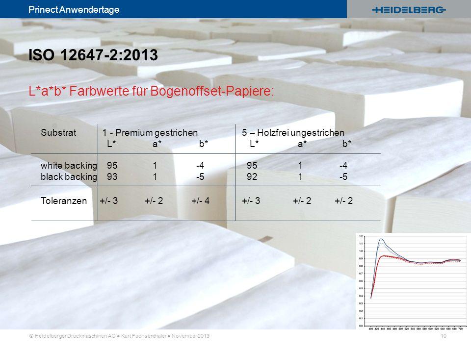 © Heidelberger Druckmaschinen AG Kurt Fuchsenthaler November 2013 10 Prinect Anwendertage Substrat 1 - Premium gestrichen 5 – Holzfrei ungestrichen L*