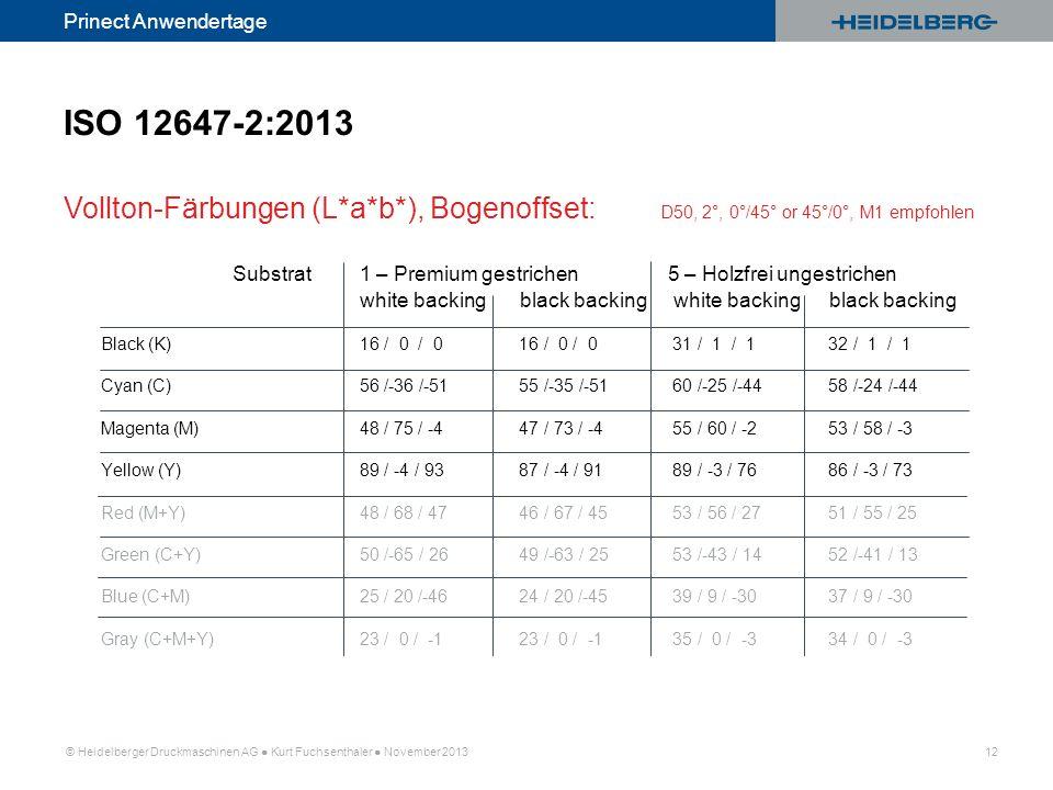 © Heidelberger Druckmaschinen AG Kurt Fuchsenthaler November 2013 12 Prinect Anwendertage Substrat1 – Premium gestrichen5 – Holzfrei ungestrichen whit