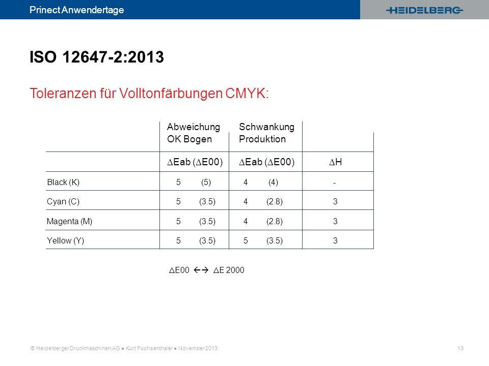 © Heidelberger Druckmaschinen AG Kurt Fuchsenthaler November 2013 13 Prinect Anwendertage AbweichungSchwankung OK BogenProduktion Eab ( E00) Eab ( E00