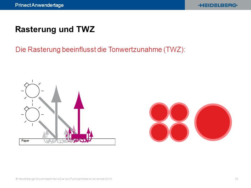 © Heidelberger Druckmaschinen AG Kurt Fuchsenthaler November 2013 15 Prinect Anwendertage Die Rasterung beeinflusst die Tonwertzunahme (TWZ): Rasterun