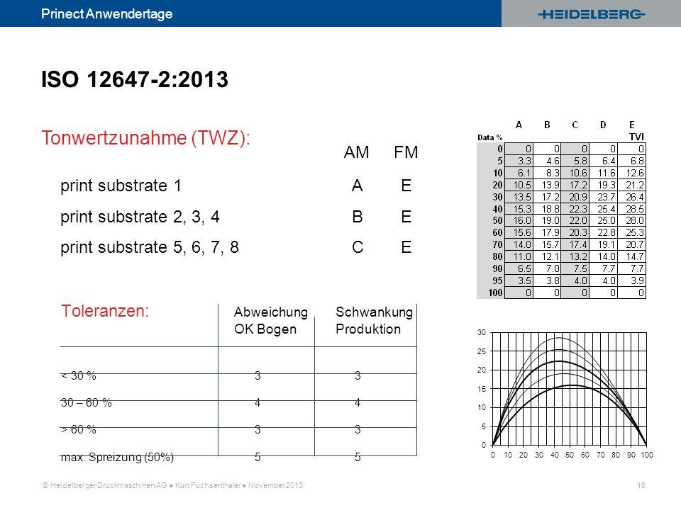 © Heidelberger Druckmaschinen AG Kurt Fuchsenthaler November 2013 16 Prinect Anwendertage print substrate 1AE print substrate 2, 3, 4BE print substrat