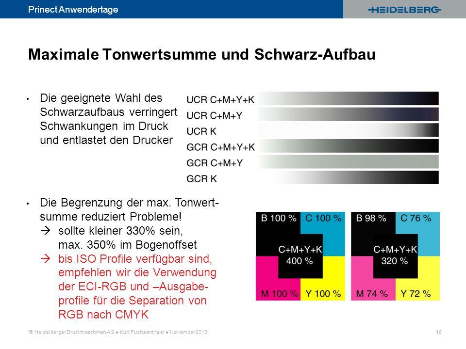 © Heidelberger Druckmaschinen AG Kurt Fuchsenthaler November 2013 18 Prinect Anwendertage Die geeignete Wahl des Schwarzaufbaus verringert Schwankunge