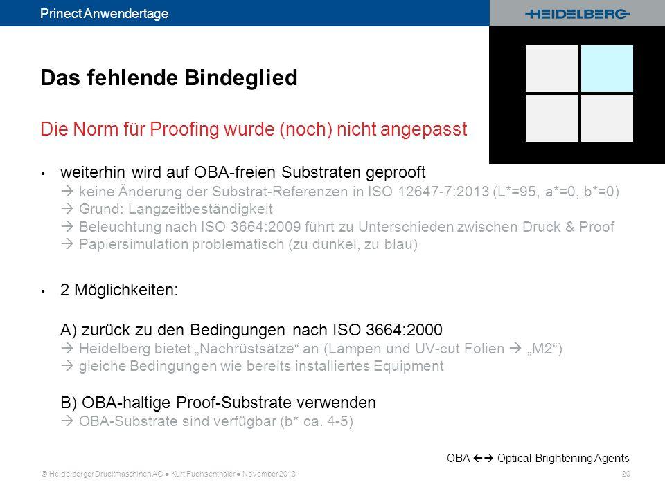 © Heidelberger Druckmaschinen AG Kurt Fuchsenthaler November 2013 20 Prinect Anwendertage weiterhin wird auf OBA-freien Substraten geprooft keine Ände