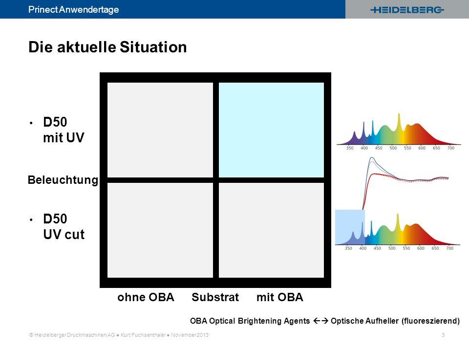 © Heidelberger Druckmaschinen AG Kurt Fuchsenthaler November 2013 3 Prinect Anwendertage D50 mit UV D50 UV cut mit OBAohne OBASubstrat Die aktuelle Si