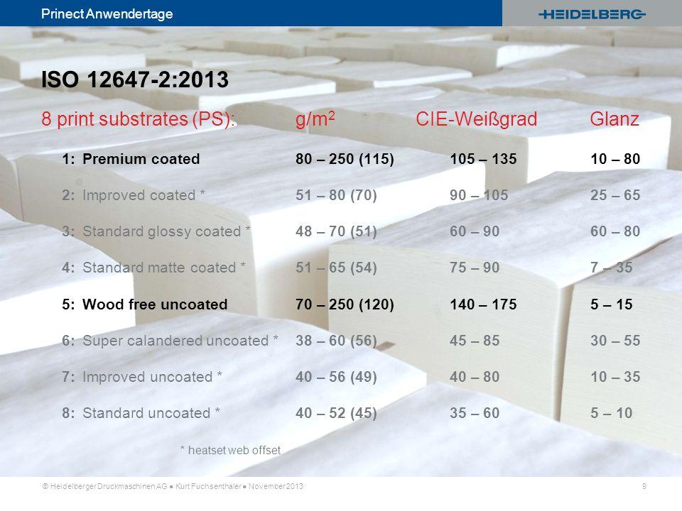 © Heidelberger Druckmaschinen AG Kurt Fuchsenthaler November 2013 20 Prinect Anwendertage weiterhin wird auf OBA-freien Substraten geprooft keine Änderung der Substrat-Referenzen in ISO 12647-7:2013 (L*=95, a*=0, b*=0) Grund: Langzeitbeständigkeit Beleuchtung nach ISO 3664:2009 führt zu Unterschieden zwischen Druck & Proof Papiersimulation problematisch (zu dunkel, zu blau) 2 Möglichkeiten: A) zurück zu den Bedingungen nach ISO 3664:2000 Heidelberg bietet Nachrüstsätze an (Lampen und UV-cut Folien M2) gleiche Bedingungen wie bereits installiertes Equipment B) OBA-haltige Proof-Substrate verwenden OBA-Substrate sind verfügbar (b* ca.