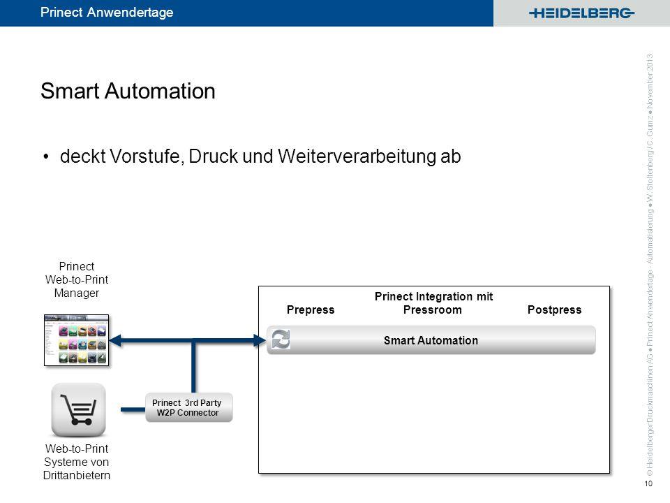 © Heidelberger Druckmaschinen AG Prinect Anwendertage deckt Vorstufe, Druck und Weiterverarbeitung ab Smart Automation Prinect Anwendertage - Automati