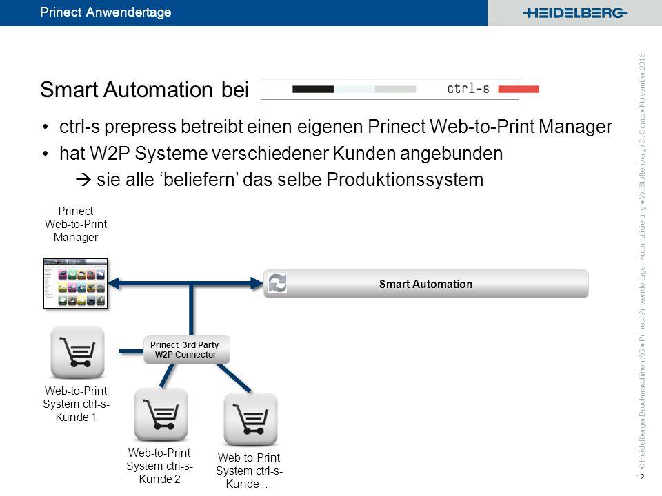 © Heidelberger Druckmaschinen AG Prinect Anwendertage Smart Automation bei ctrl-s prepress betreibt einen eigenen Prinect Web-to-Print Manager hat W2P
