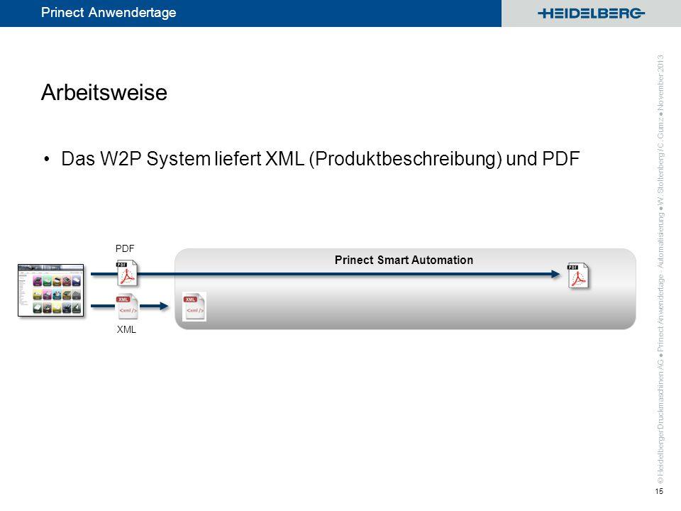 © Heidelberger Druckmaschinen AG Prinect Anwendertage Prinect Smart Automation Arbeitsweise Das W2P System liefert XML (Produktbeschreibung) und PDF P