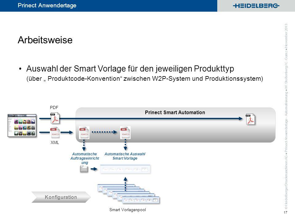 © Heidelberger Druckmaschinen AG Prinect Anwendertage Prinect Smart Automation Arbeitsweise Auswahl der Smart Vorlage für den jeweiligen Produkttyp (ü