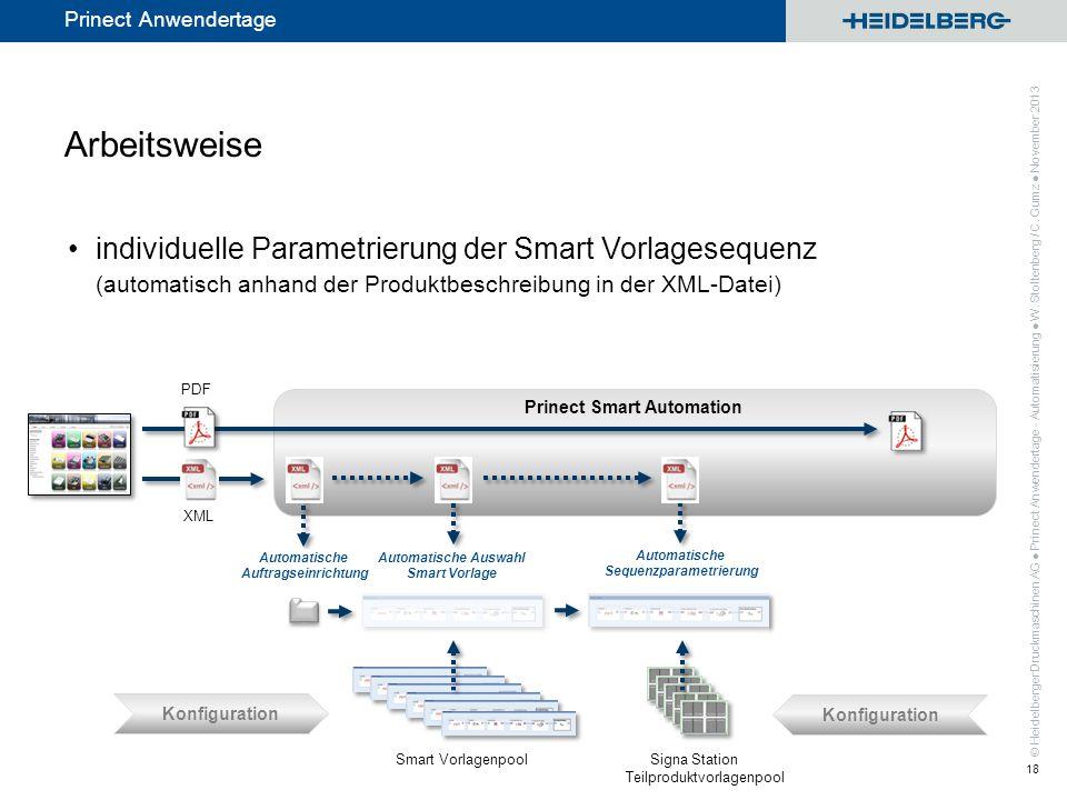 © Heidelberger Druckmaschinen AG Prinect Anwendertage Prinect Smart Automation Arbeitsweise individuelle Parametrierung der Smart Vorlagesequenz (auto