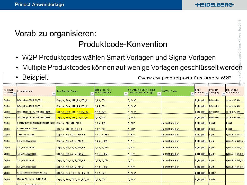 © Heidelberger Druckmaschinen AG Prinect Anwendertage Vorab zu organisieren: Produktcode-Konvention W2P Produktcodes wählen Smart Vorlagen und Signa V