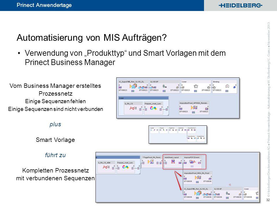 © Heidelberger Druckmaschinen AG Prinect Anwendertage Automatisierung von MIS Aufträgen? Verwendung von Produkttyp und Smart Vorlagen mit dem Prinect