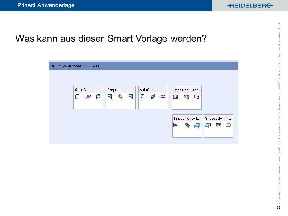 © Heidelberger Druckmaschinen AG Prinect Anwendertage Was kann aus dieser Smart Vorlage werden? Prinect Anwendertage - Automatisierung W. Stoltenberg
