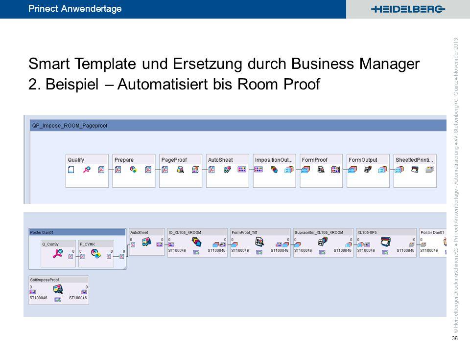 © Heidelberger Druckmaschinen AG Prinect Anwendertage Smart Template und Ersetzung durch Business Manager 2. Beispiel – Automatisiert bis Room Proof P