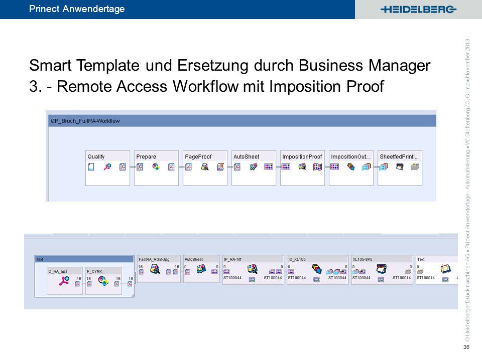 © Heidelberger Druckmaschinen AG Prinect Anwendertage Smart Template und Ersetzung durch Business Manager 3. - Remote Access Workflow mit Imposition P
