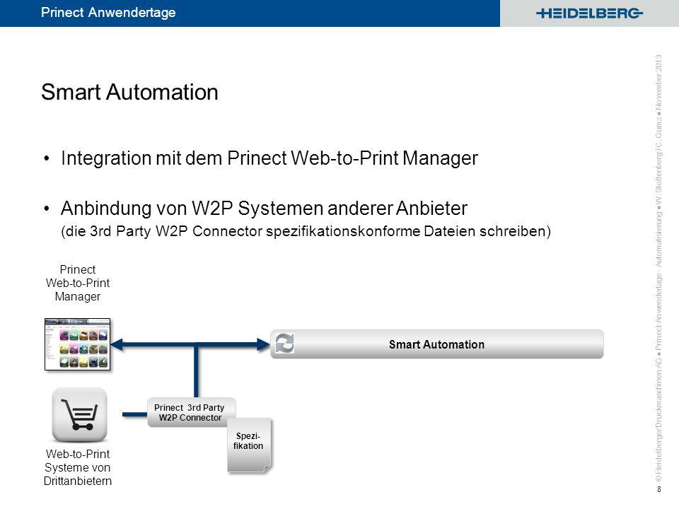 © Heidelberger Druckmaschinen AG Prinect Anwendertage Integration mit dem Prinect Web-to-Print Manager Anbindung von W2P Systemen anderer Anbieter (di