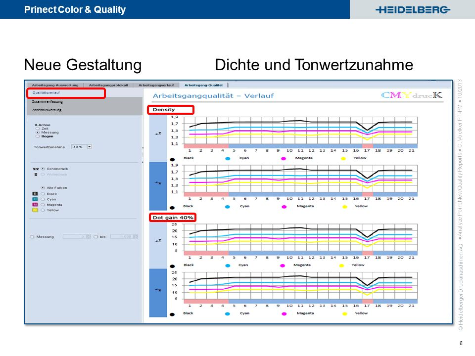 Prinect Color & Quality © Heidelberger Druckmaschinen AG 9 Analyze Point New Quality Reports C.