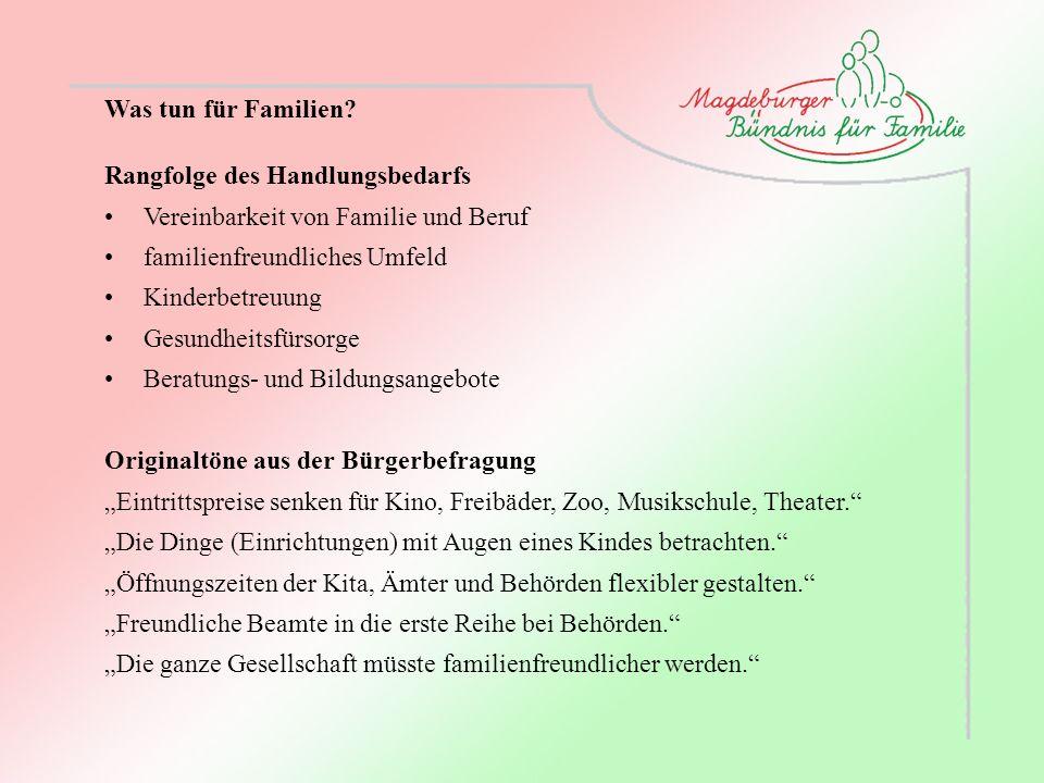 Rangfolge des Handlungsbedarfs Vereinbarkeit von Familie und Beruf familienfreundliches Umfeld Kinderbetreuung Gesundheitsfürsorge Beratungs- und Bild