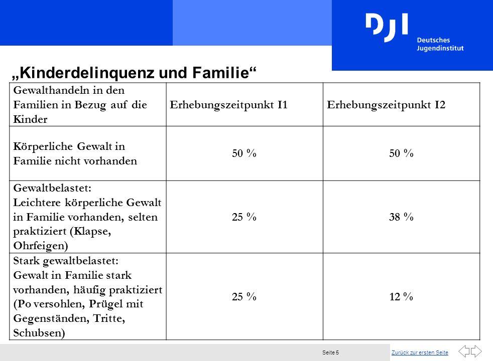 Zurück zur ersten SeiteSeite 5 Kinderdelinquenz und Familie Gewalthandeln in den Familien in Bezug auf die Kinder Erhebungszeitpunkt I1Erhebungszeitpu