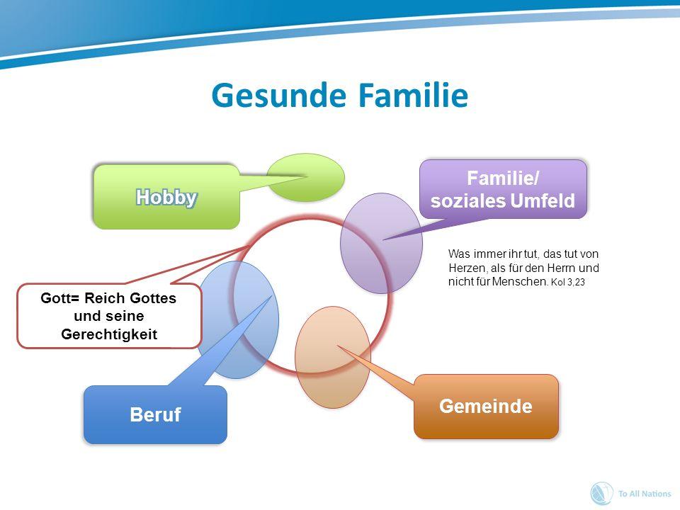 Gesunde Familie Familie/ soziales Umfeld Familie/ soziales Umfeld Gemeinde Beruf Was immer ihr tut, das tut von Herzen, als für den Herrn und nicht fü