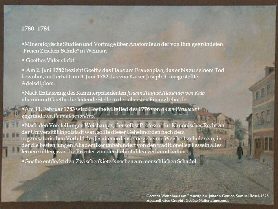 Goethes Wohnhaus am Frauenplan. Johann Gottlob Samuel Rösel, 1828 Aquarell über Graphit Goethe-Nationalmuseum 1780- 1784 Mineralogische Studien und Vo