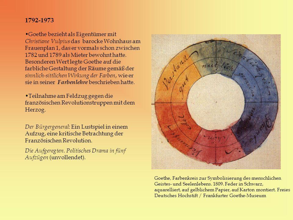 1792-1973 Goethe bezieht als Eigentümer mit Christiane Vulpius das barocke Wohnhaus am Frauenplan 1, das er vormals schon zwischen 1782 und 1789 als M