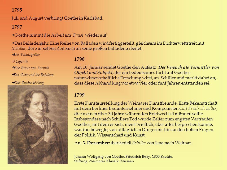 1795 Juli und August verbringt Goethe in Karlsbad. 1797 Goethe nimmt die Arbeit am Faust wieder auf. Das Balladenjahr: Eine Reihe von Balladen wird fe