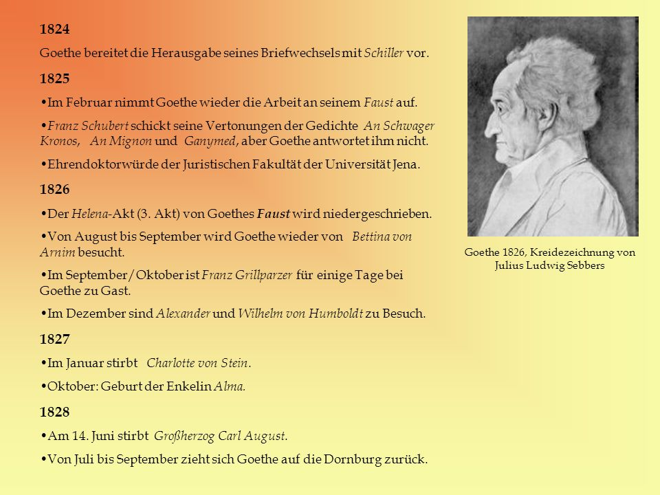 1824 Goethe bereitet die Herausgabe seines Briefwechsels mit Schiller vor. 1825 Im Februar nimmt Goethe wieder die Arbeit an seinem Faust auf. Franz S