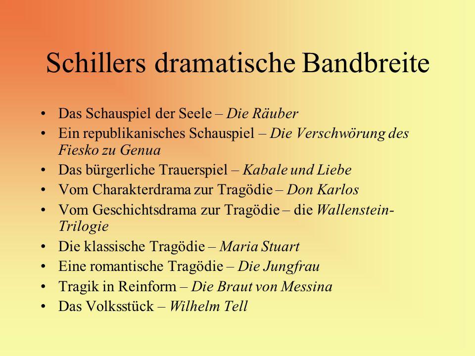 Schillers dramatische Bandbreite Das Schauspiel der Seele – Die Räuber Ein republikanisches Schauspiel – Die Verschwörung des Fiesko zu Genua Das bürg
