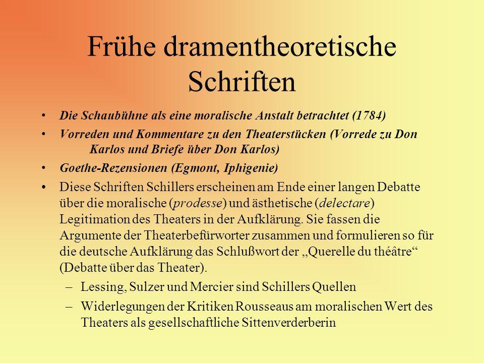 Frühe dramentheoretische Schriften Die Schaubühne als eine moralische Anstalt betrachtet (1784) Vorreden und Kommentare zu den Theaterstücken (Vorrede