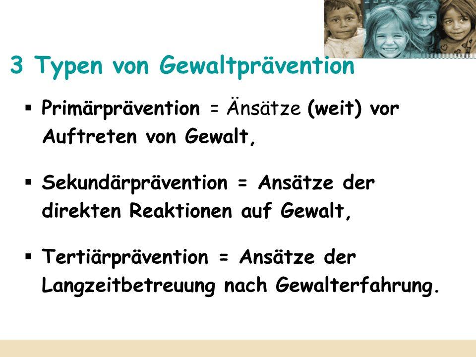 3 Typen von Gewaltprävention Primärprävention = Änsätze (weit) vor Auftreten von Gewalt, Sekundärprävention = Ansätze der direkten Reaktionen auf Gewa