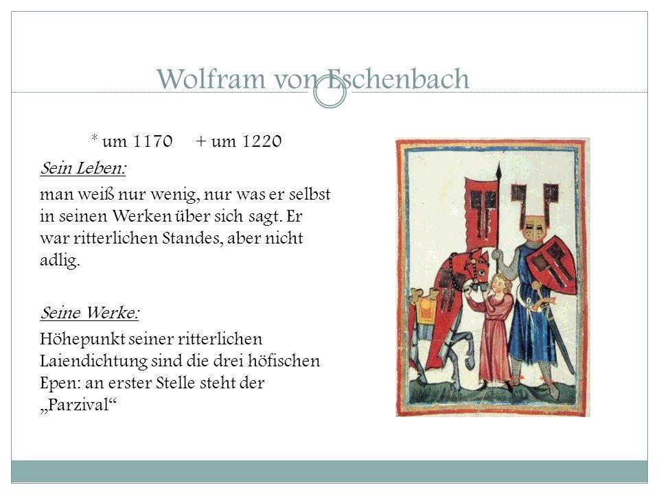 5) Der Tod Siegfrieds 7) Das Buch 6) Richard Wagner 8) Worms