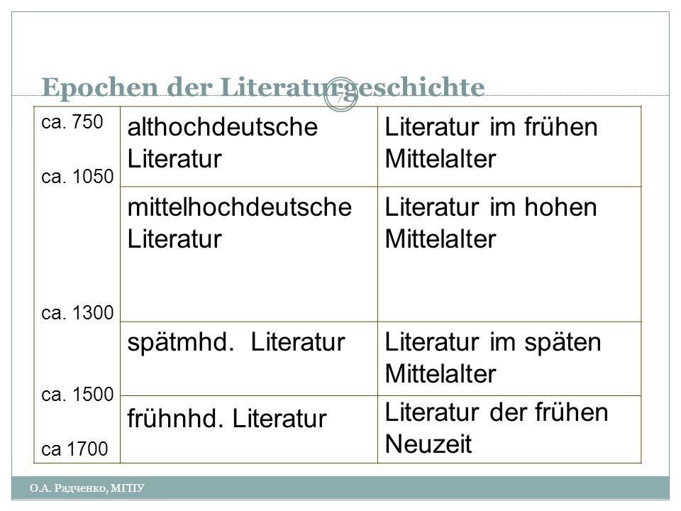 Alt-hoch-deutsch alt-zeitlich abgegrenzt von mittel, neu -hoch-regional hochdt. Dialekte (Fränkisch, Thüringisch, Alemannisch, Bairisch) -deutschSprec