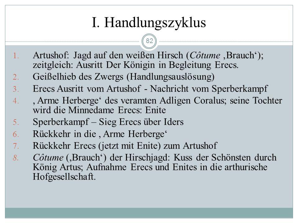 81 Hartmann von Aue, Erec [Prolog und Einsatz der Erzählung fehlt wg. Textverlust] Handlungszyklus (v. 1–1497) - Bewährungsaventiure: Sperberkampf; Er