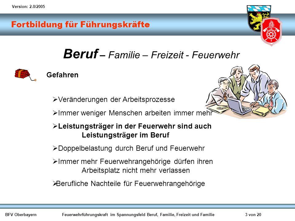Fortbildung für Führungskräfte 2 von 20 Version: 2.0/2005 BFV OberbayernFeuerwehrführungskraft im Spannungsfeld Beruf, Familie, Freizeit und Familie Feuerwehrführungskraft BerufFeuerwehr FreizeitFamilie