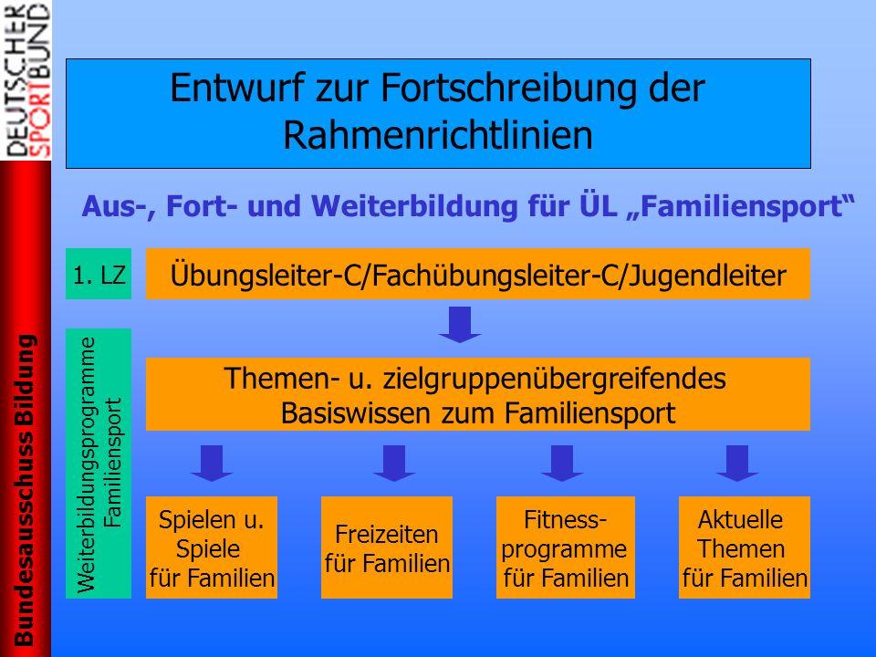 Bundesausschuss Bildung Entwurf zur Fortschreibung der Rahmenrichtlinien Aus-, Fort- und Weiterbildung für ÜL Familiensport Übungsleiter-C/Fachübungsl