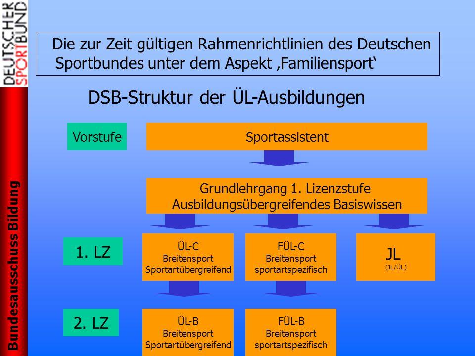 Bundesausschuss Bildung Die zur Zeit gültigen Rahmenrichtlinien des Deutschen Sportbundes unter dem Aspekt Familiensport DSB-Struktur der ÜL-Ausbildun