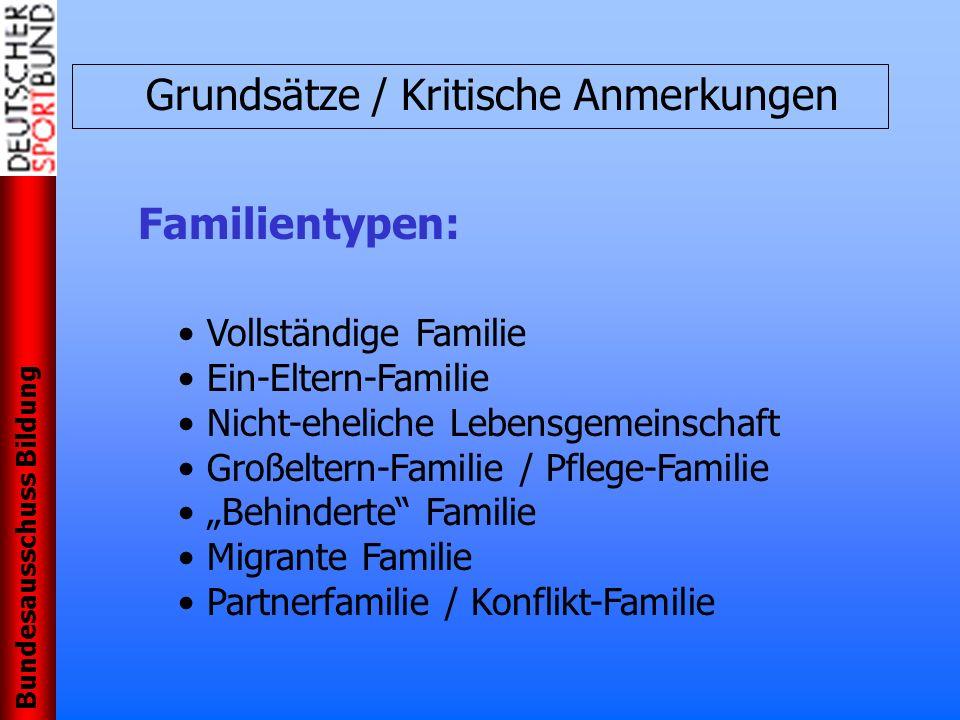 Bundesausschuss Bildung Familientypen: Vollständige Familie Ein-Eltern-Familie Nicht-eheliche Lebensgemeinschaft Großeltern-Familie / Pflege-Familie B