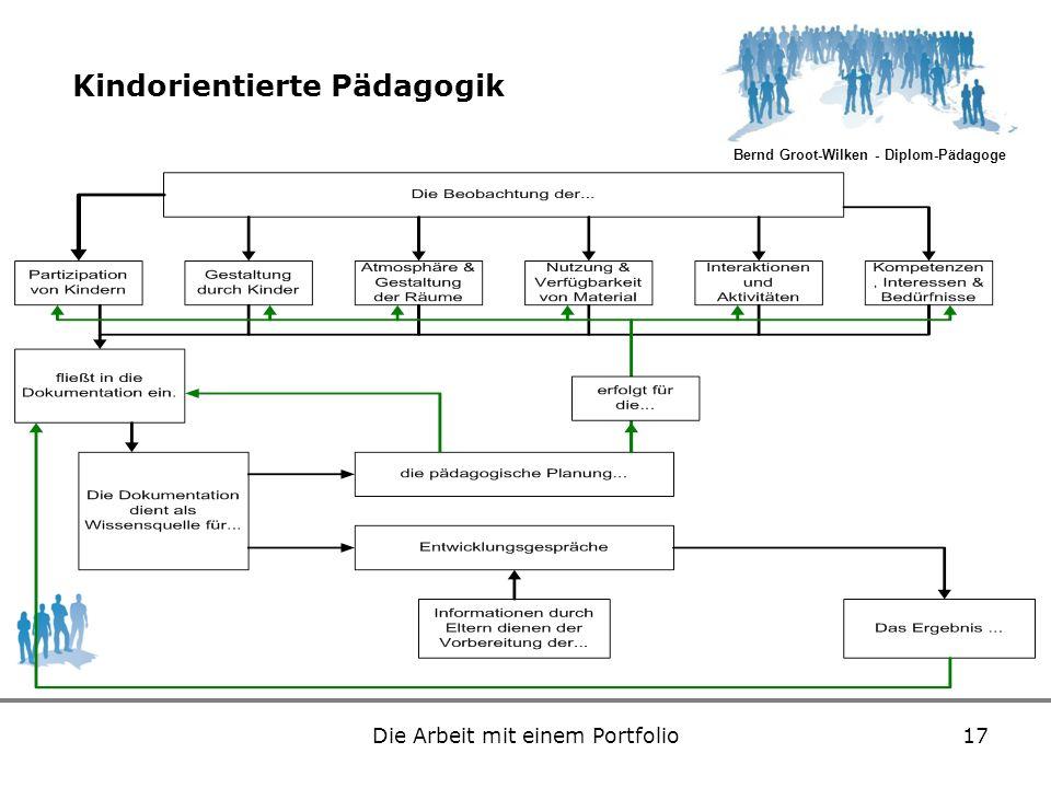 Bernd Groot-Wilken - Diplom-Pädagoge Die Arbeit mit einem Portfolio17 Kindorientierte Pädagogik