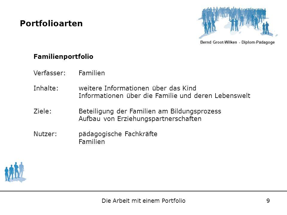 Bernd Groot-Wilken - Diplom-Pädagoge Die Arbeit mit einem Portfolio9 Portfolioarten Familienportfolio Verfasser:Familien Inhalte:weitere Informationen